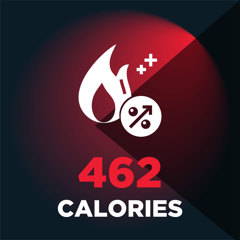 Super Gainer XXL Calories